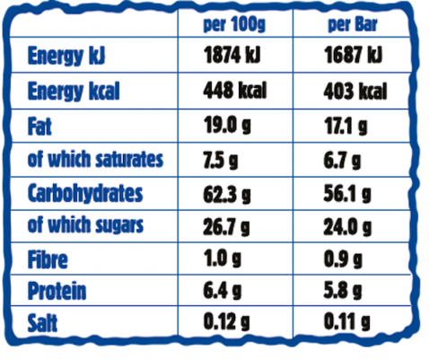 Apricot Giant Bar Nutritionals Chart