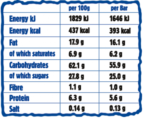 Banana Giant Bar Nutritionals Chart