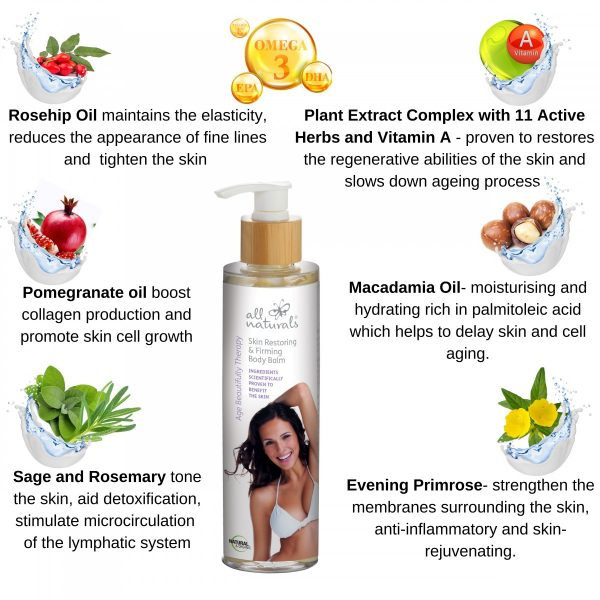 All Naturals - Organic Skin Restoring & Firming Body Oil